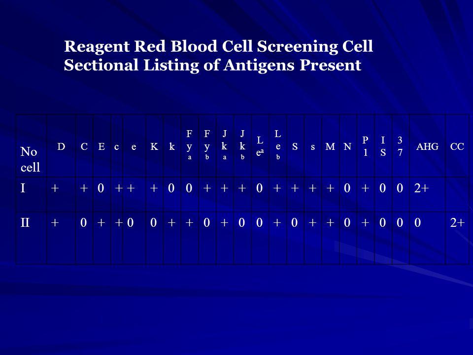 Reagent Red Blood Cell Screening Cell Sectional Listing of Antigens Present CCAHG 3737 ISIS P1P1 NMsS LebLeb LeaLea JkbJkb JkaJka FybFyb FyaFya kKecEC