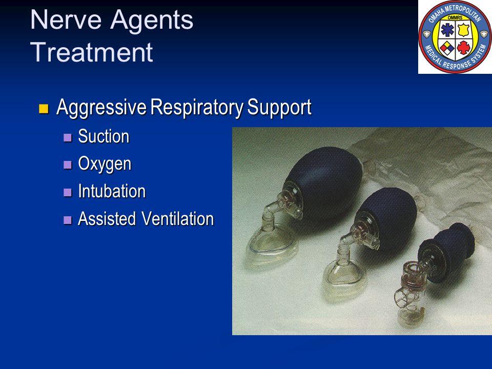Nerve Agents Treatment Aggressive Respiratory Support Aggressive Respiratory Support Suction Suction Oxygen Oxygen Intubation Intubation Assisted Ventilation Assisted Ventilation