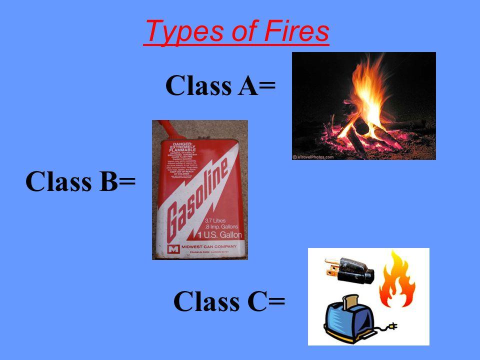 Types of Fires Class A= Class B= Class C=