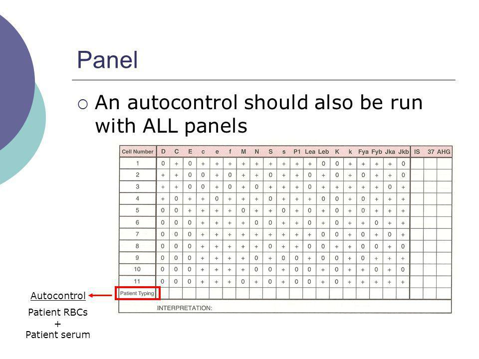 Panel An autocontrol should also be run with ALL panels Autocontrol Patient RBCs + Patient serum
