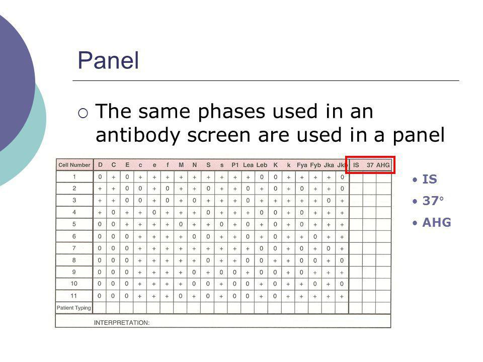 Panel The same phases used in an antibody screen are used in a panel IS 37 ° AHG