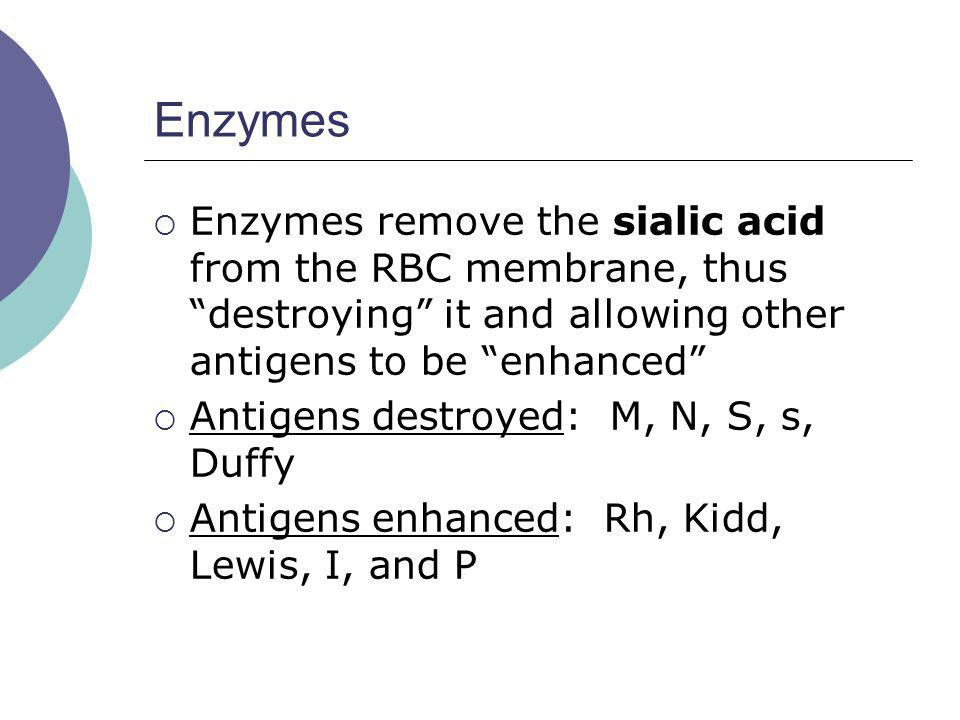 Enzymes Enzymes remove the sialic acid from the RBC membrane, thus destroying it and allowing other antigens to be enhanced Antigens destroyed: M, N,