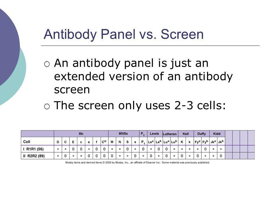 Antibody Panel vs. Screen An antibody panel is just an extended version of an antibody screen The screen only uses 2-3 cells: