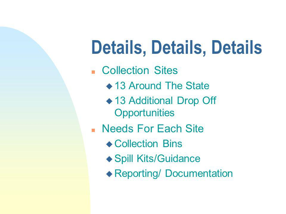 Details, Details, Details n Collection Sites u 13 Around The State u 13 Additional Drop Off Opportunities n Needs For Each Site u Collection Bins u Spill Kits/Guidance u Reporting/ Documentation