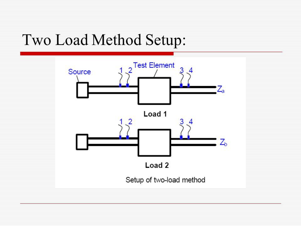 Two Load Method Setup: