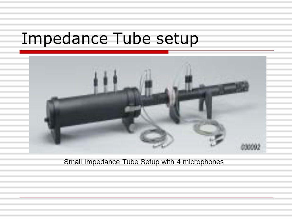Impedance Tube setup Small Impedance Tube Setup with 4 microphones
