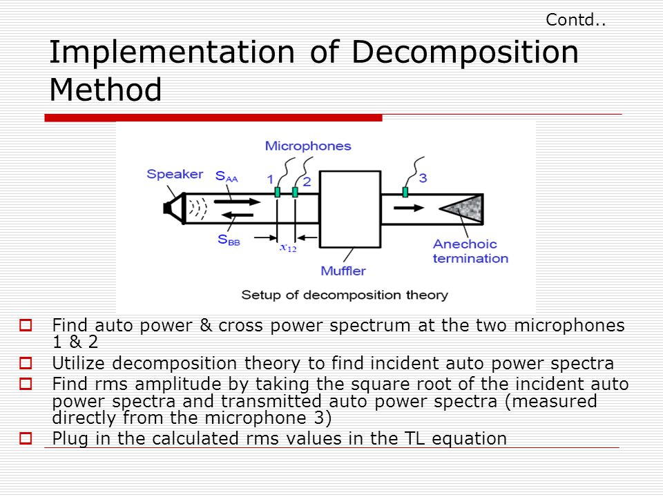 Contd.. Implementation of Decomposition Method Find auto power & cross power spectrum at the two microphones 1 & 2 Utilize decomposition theory to fin