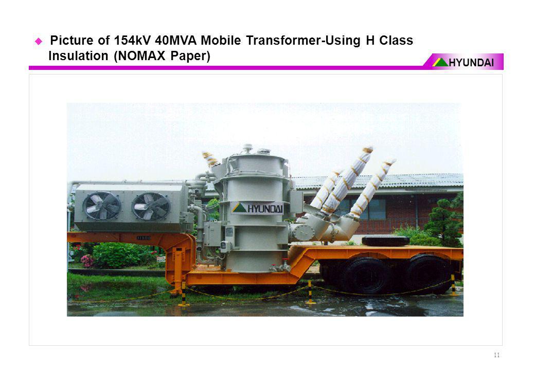HYUNDAI 11 Picture of 154kV 40MVA Mobile Transformer-Using H Class Insulation (NOMAX Paper)