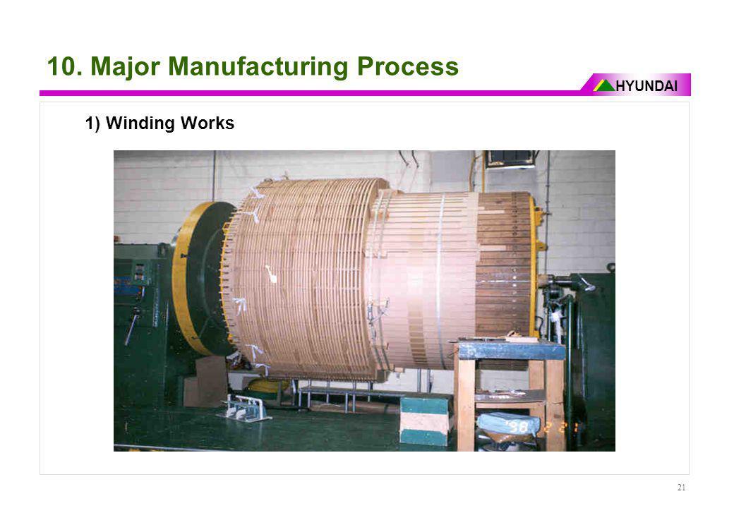 HYUNDAI 21 10. Major Manufacturing Process 1) Winding Works
