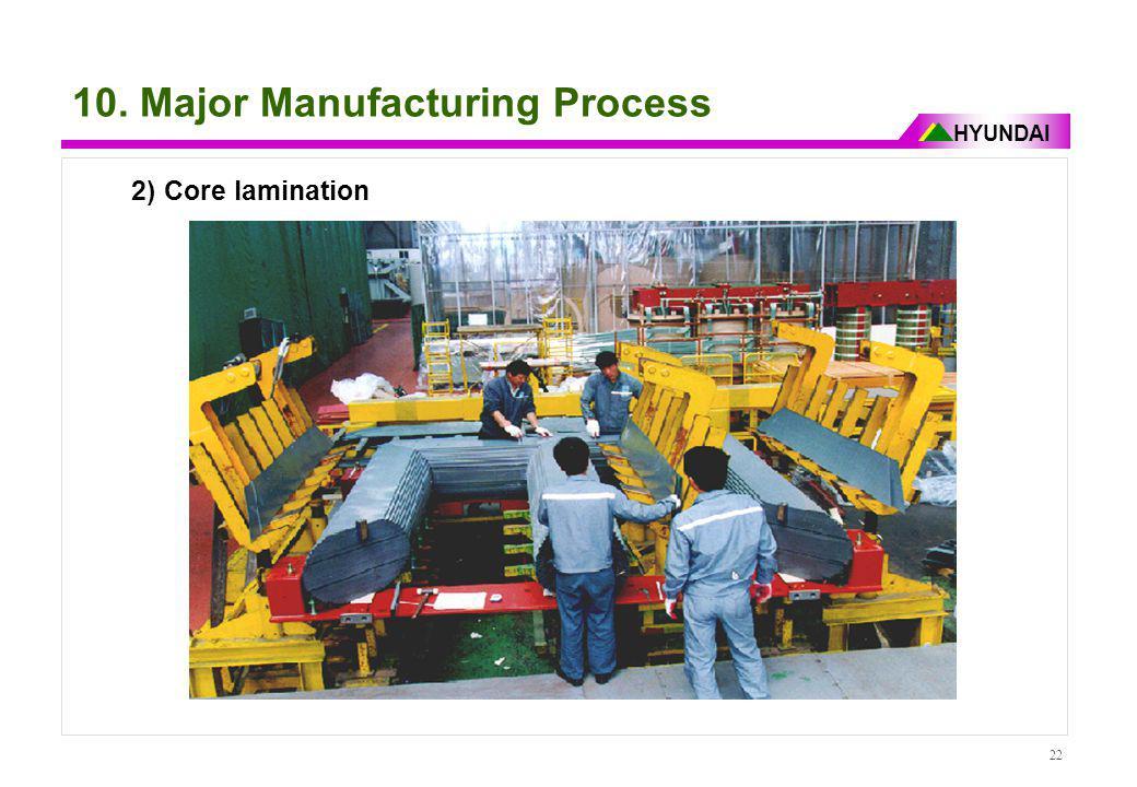 HYUNDAI 22 10. Major Manufacturing Process 2) Core lamination