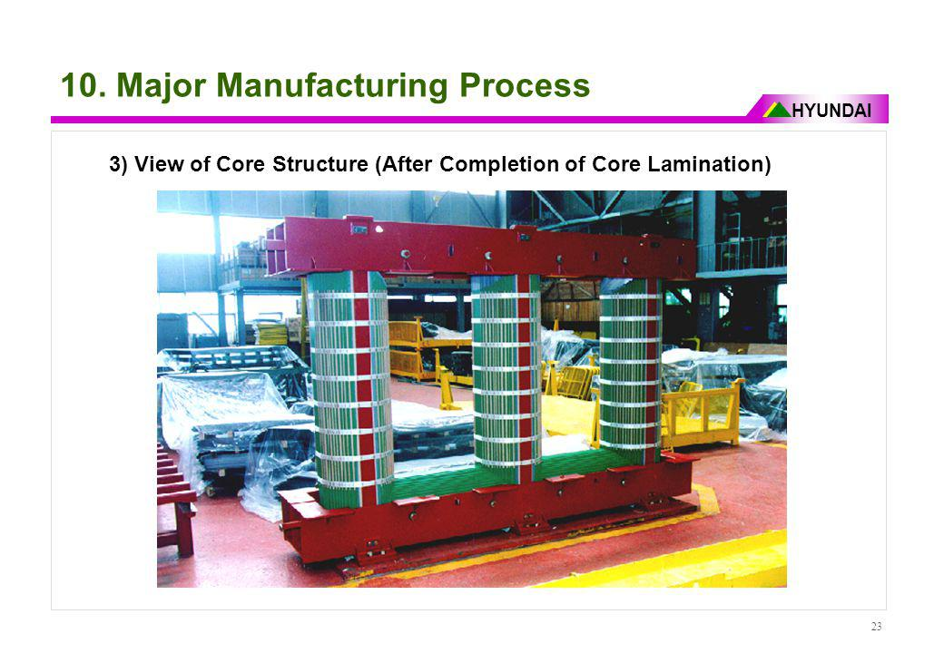HYUNDAI 23 10. Major Manufacturing Process 3) View of Core Structure (After Completion of Core Lamination)