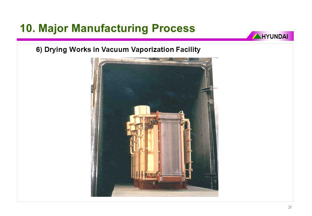 HYUNDAI 26 10. Major Manufacturing Process 6) Drying Works in Vacuum Vaporization Facility