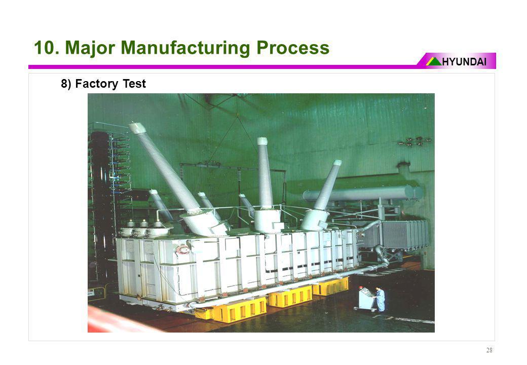 HYUNDAI 28 10. Major Manufacturing Process 8) Factory Test