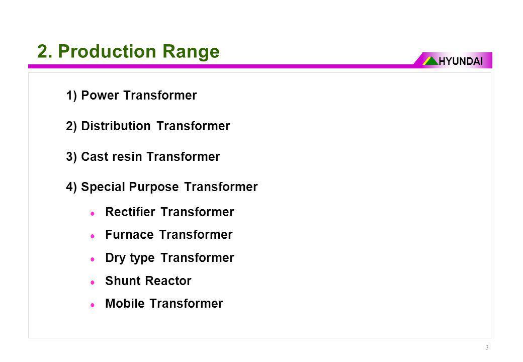 HYUNDAI 3 2. Production Range 1) Power Transformer 2) Distribution Transformer 3) Cast resin Transformer 4) Special Purpose Transformer l Rectifier Tr