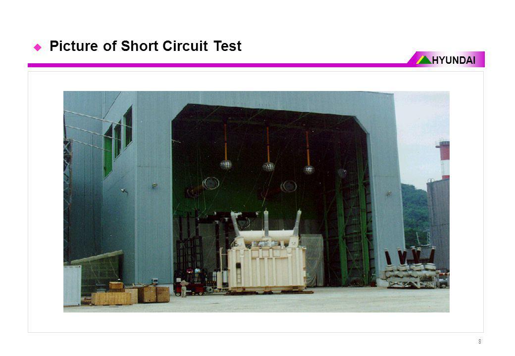 HYUNDAI 8 Picture of Short Circuit Test