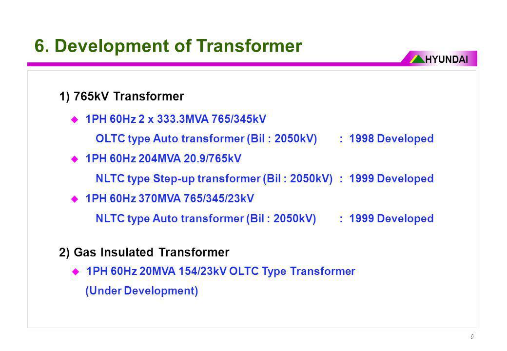 HYUNDAI 9 1) 765kV Transformer u 1PH 60Hz 2 x 333.3MVA 765/345kV OLTC type Auto transformer (Bil : 2050kV) : 1998 Developed u 1PH 60Hz 204MVA 20.9/765