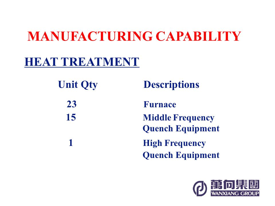 STAMPING Unit Qty Descriptions 31 more than 100 ton 62 less than 100 ton MACHINING Total 320 units MANUFACTURING CAPABILITY