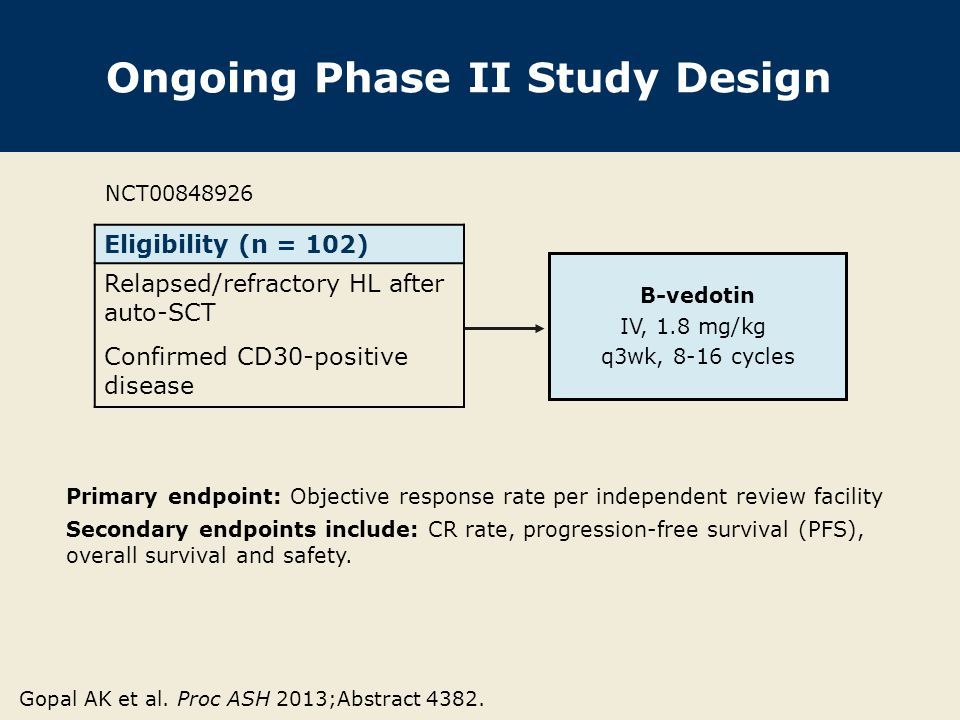 Ongoing Phase II Study Design Eligibility (n = 102) Relapsed/refractory HL after auto-SCT Confirmed CD30-positive disease Primary endpoint: Objective