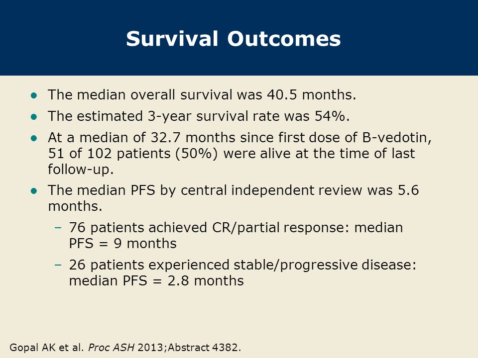 Survival Outcomes The median overall survival was 40.5 months. The estimated 3-year survival rate was 54%. At a median of 32.7 months since first dose