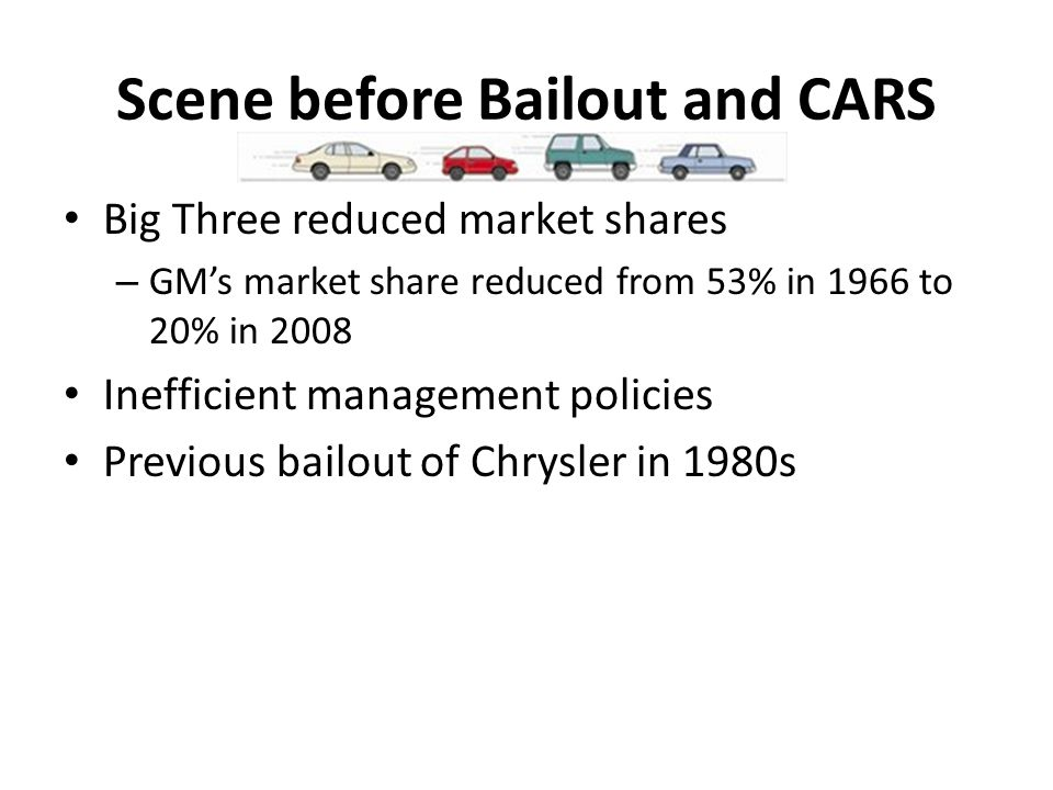 Scene before Bailout and CARS Big Three reduced market shares – GMs market share reduced from 53% in 1966 to 20% in 2008 Inefficient management policies Previous bailout of Chrysler in 1980s