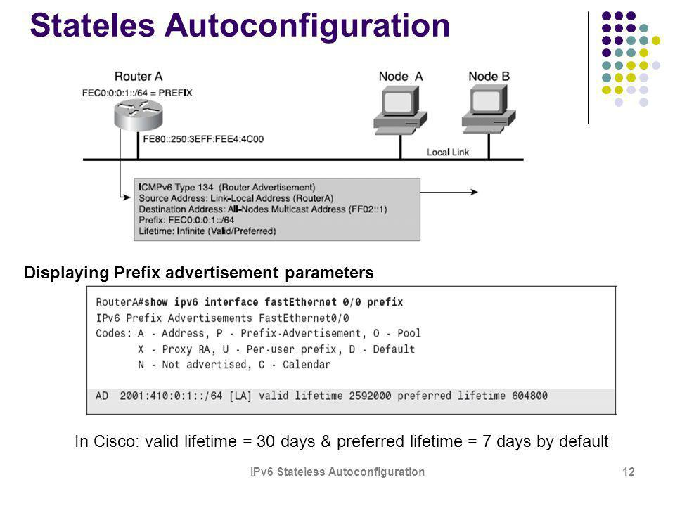 IPv6 Stateless Autoconfiguration12 Stateles Autoconfiguration Displaying Prefix advertisement parameters In Cisco: valid lifetime = 30 days & preferred lifetime = 7 days by default