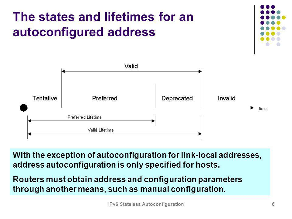 IPv6 Stateless Autoconfiguration6 The states and lifetimes for an autoconfigured address With the exception of autoconfiguration for link-local addresses, address autoconfiguration is only specified for hosts.