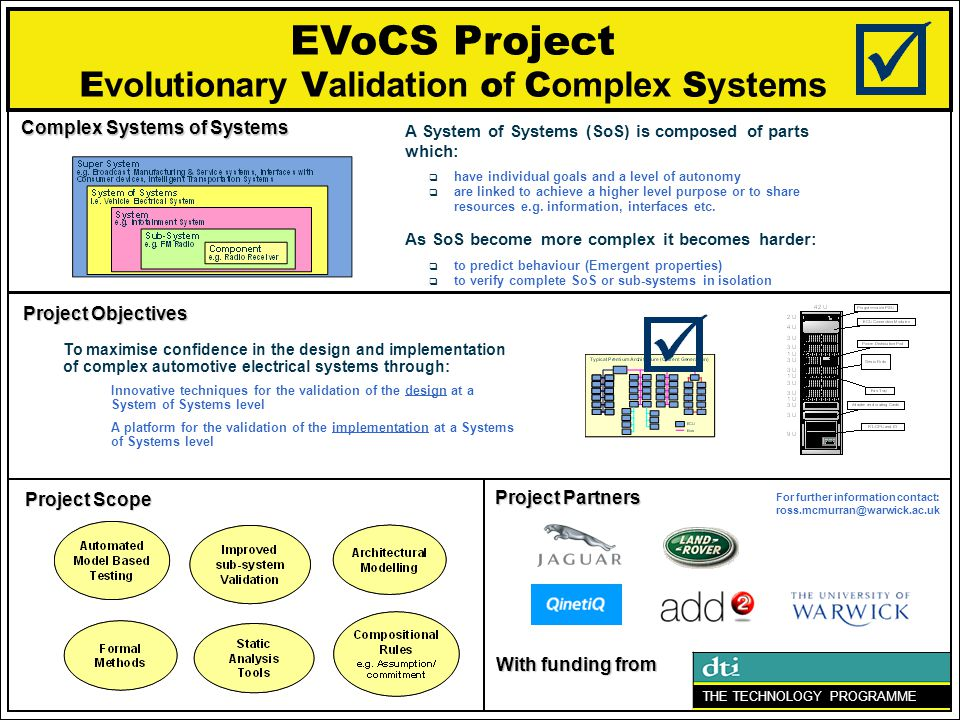 12 Your Project Title Goes Here ……. © 2007 University of Warwick EVoCS Project E volutionary V alidation o f C omplex S ystems THE TECHNOLOGY PROGRAMM
