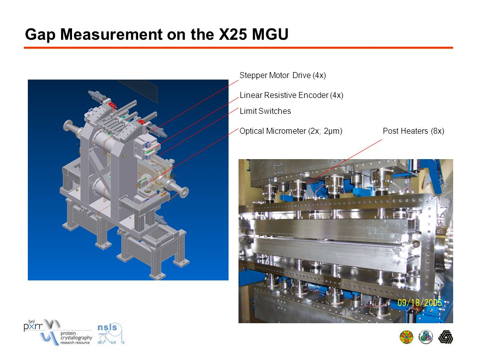 Gap Measurement on the X25 MGU Post Heaters (8x) Linear Resistive Encoder (4x) Limit Switches Optical Micrometer (2x; 2µm) Stepper Motor Drive (4x)
