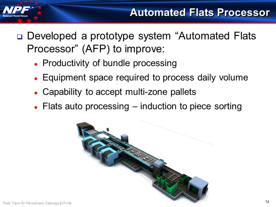 Flats Track for Periodicals, Catalogs & Printers – NPF 2010 14 National Postal Forum ® Automated Flats Processor Developed a prototype system Automate