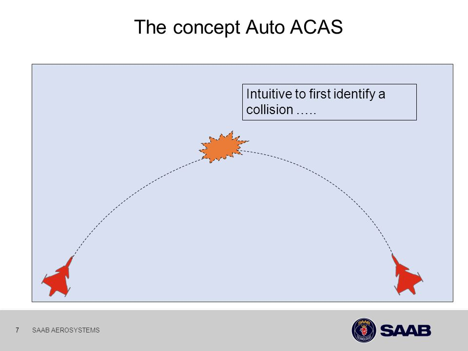 03-10-06 7SAAB AEROSYSTEMS The concept Auto ACAS Intuitive to first identify a collision …..