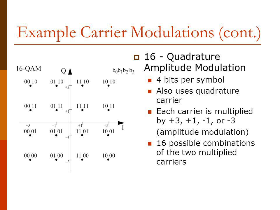 Example Carrier Modulations (cont.) 64 - Quadrature Amplitude Modulation 6 bits per symbol Also uses quadrature carrier Each carrier is multiplied by +7, +5, +3, +1, -1, -3, -5, or -7 (amplitude modulation) 64 possible combinations of the two multiplied carriers