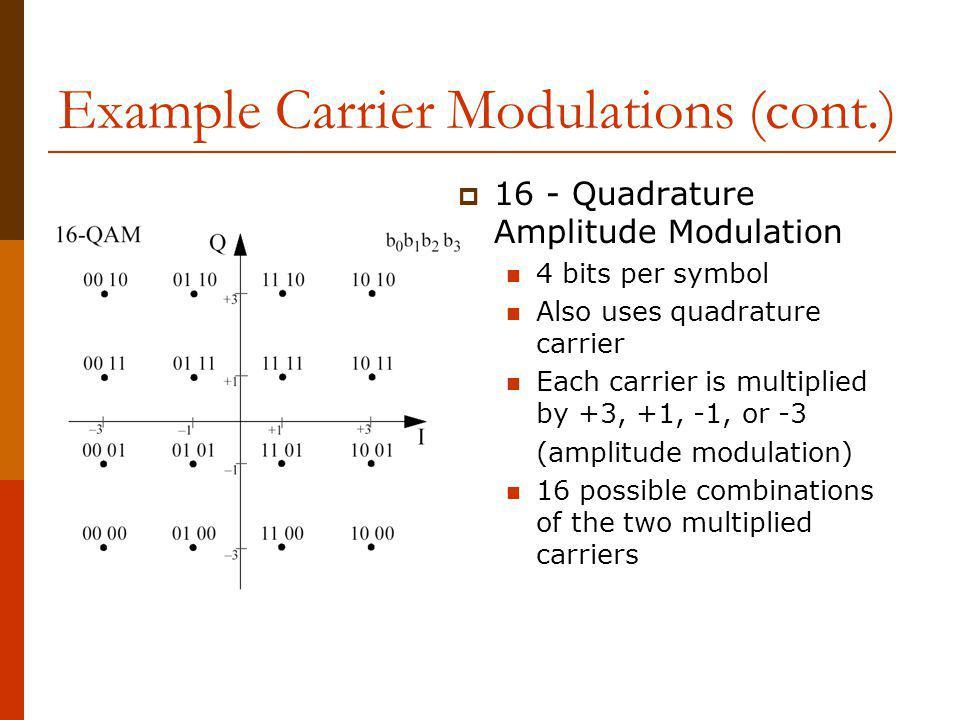 Multi-Hop Throughput Loss (TCP)