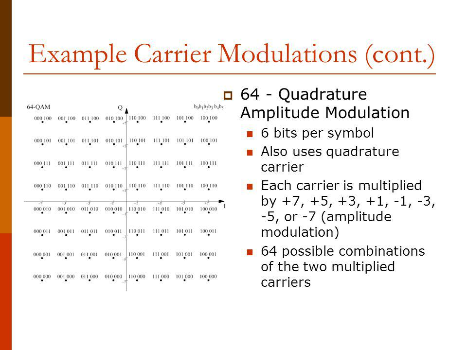 802.11a Rates resulting from Carrier Modulation and Coding