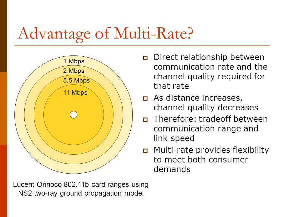 Advantage of Multi-Rate? Direct relationship between communication rate and the channel quality required for that rate As distance increases, channel