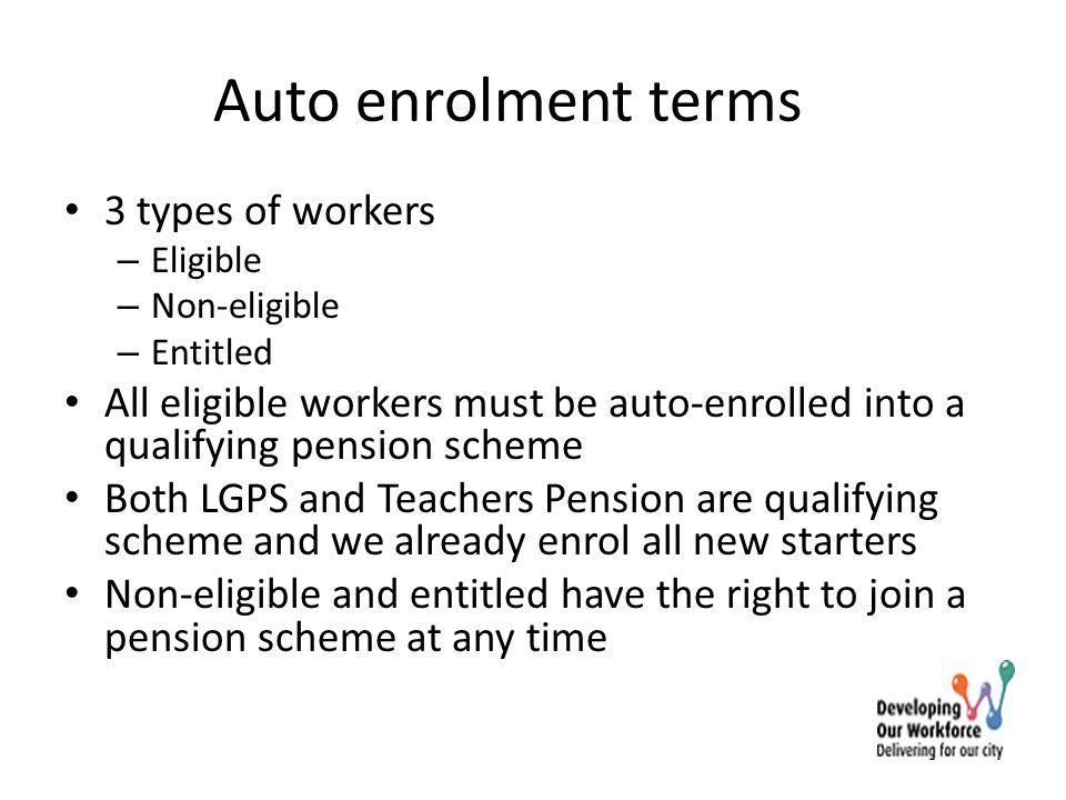 Auto enrolment criteria EarningsAge inclusive 16-2122- SPA *SPA* - 74 Under lower earnings threshold (£5,668) Entitled worker Between £5,668 and £9,440 Non eligible job holder Over earnings trigger for automatic enrolment (£9,440) Non-eligible jobholder Eligible jobholderNon-eligible jobholder * SPA – State Pension Age