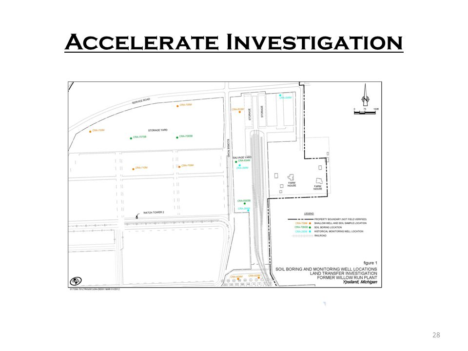 Accelerate Investigation 28