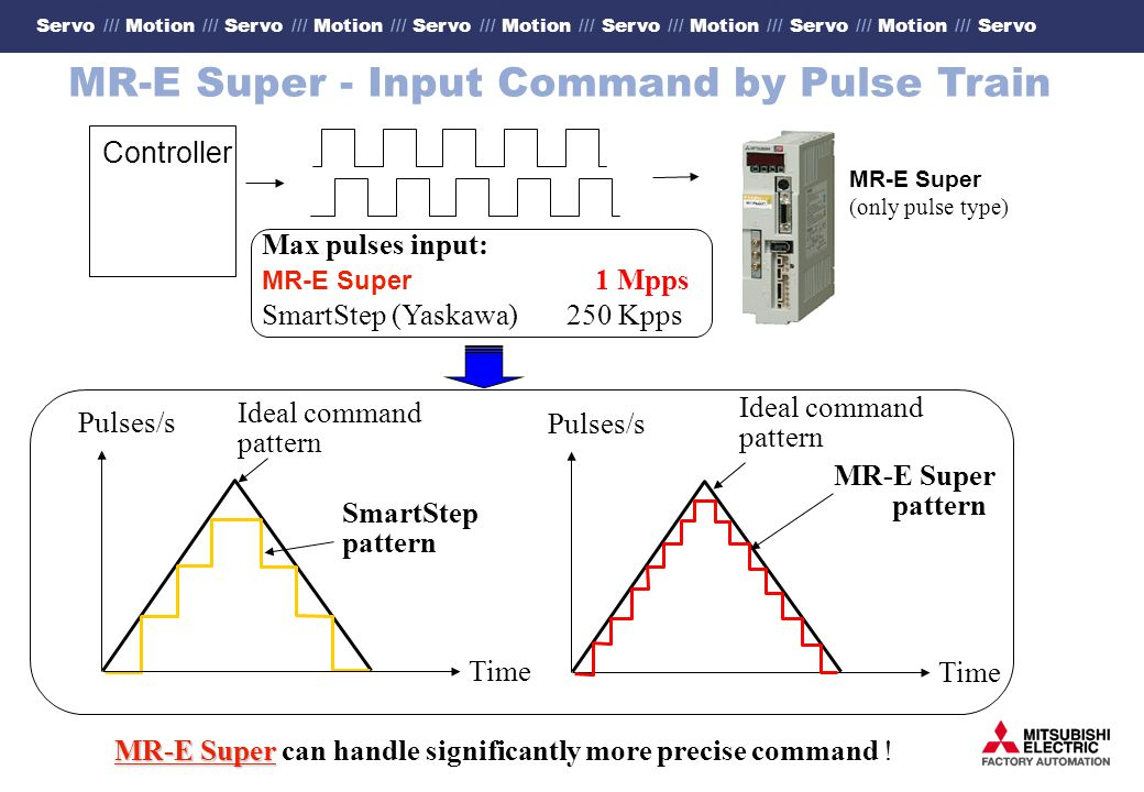 Servo /// Motion /// Servo /// Motion /// Servo /// Motion /// Servo /// Motion /// Servo /// Motion /// Servo MR-E Super - Input Command by Pulse Train MR-E Super (only pulse type) Controller Max pulses input: MR-E Super 1 Mpps SmartStep (Yaskawa) 250 Kpps Pulses/s Time Pulses/s Time Ideal command pattern SmartStep pattern MR-E Super pattern MR-E Super MR-E Super can handle significantly more precise command .