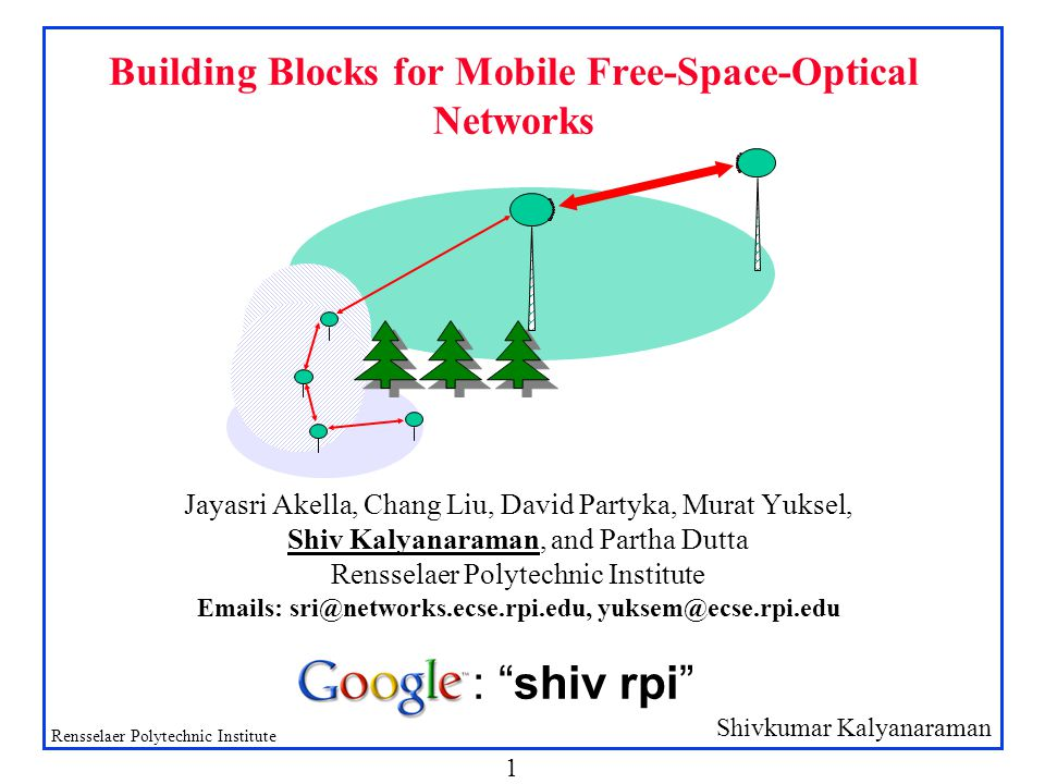 Shivkumar Kalyanaraman Rensselaer Polytechnic Institute 1 Building Blocks for Mobile Free-Space-Optical Networks Jayasri Akella, Chang Liu, David Partyka, Murat Yuksel, Shiv Kalyanaraman, and Partha Dutta Rensselaer Polytechnic Institute Emails: sri@networks.ecse.rpi.edu, yuksem@ecse.rpi.edu : shiv rpi