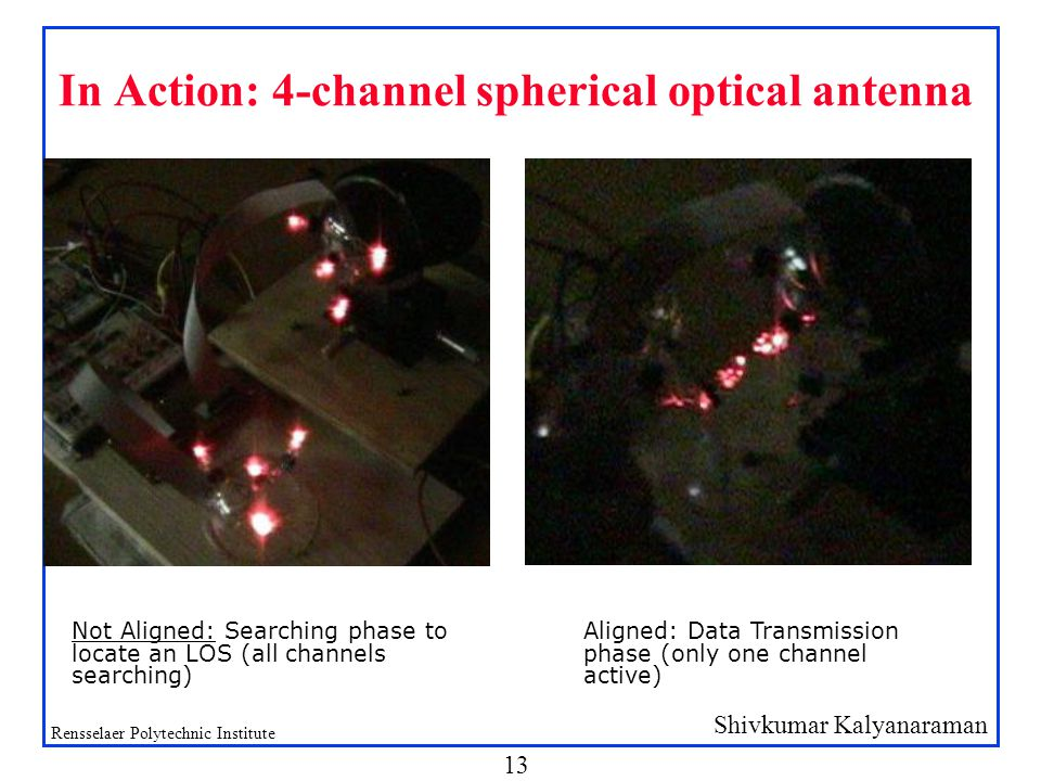 Shivkumar Kalyanaraman Rensselaer Polytechnic Institute 13 In Action: 4-channel spherical optical antenna Not Aligned: Searching phase to locate an LOS (all channels searching) Aligned: Data Transmission phase (only one channel active)