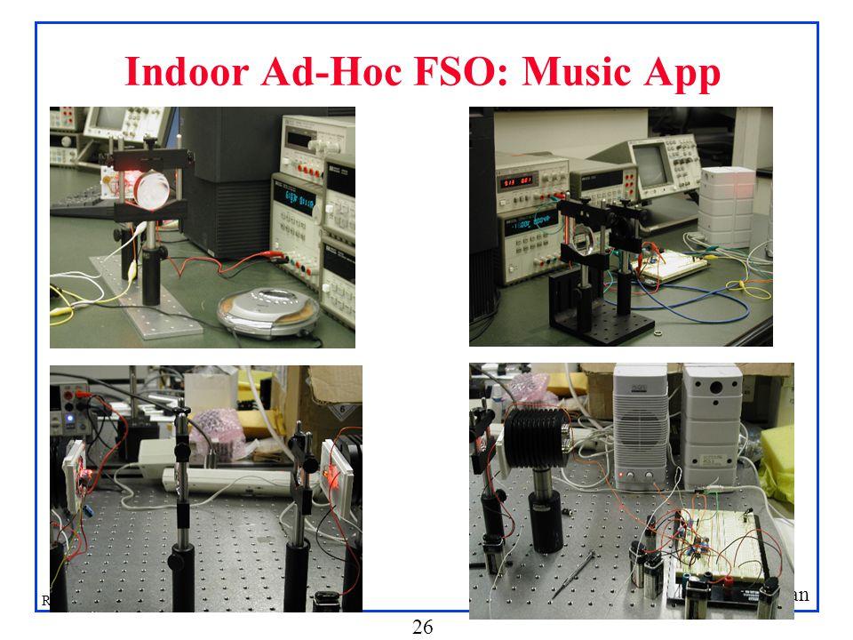 Shivkumar Kalyanaraman Rensselaer Polytechnic Institute 26 Indoor Ad-Hoc FSO: Music App