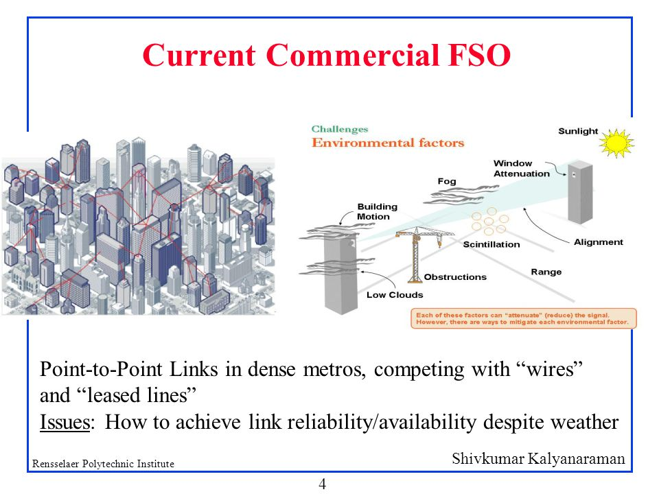 Shivkumar Kalyanaraman Rensselaer Polytechnic Institute 5 Current RF-Based Ad Hoc Networks q 802.1x with omni-directional RF antennas q High-power – typically the most power consuming part of laptops q Low bandwidth – typically the bottleneck link in the chain q Error-prone, high losses