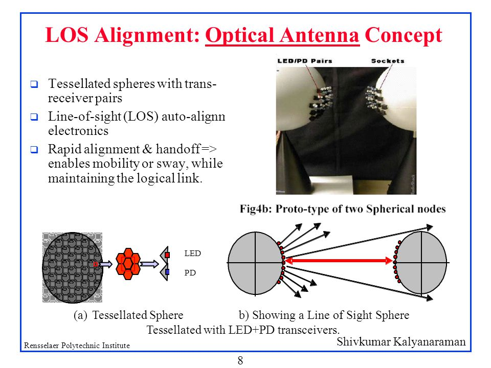Shivkumar Kalyanaraman Rensselaer Polytechnic Institute 8 LOS Alignment: Optical Antenna Concept q Tessellated spheres with trans- receiver pairs q Line-of-sight (LOS) auto-alignment electronics q Rapid alignment & handoff => enables mobility or sway, while maintaining the logical link.