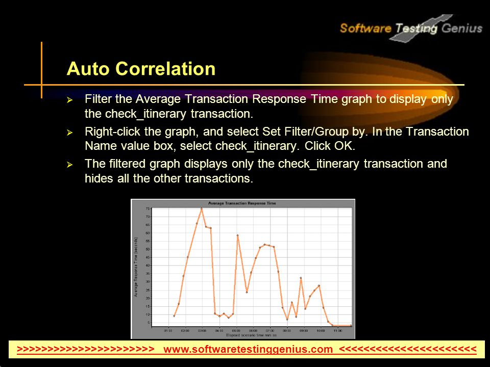 Auto Correlation Filter the Average Transaction Response Time graph to display only the check_itinerary transaction.