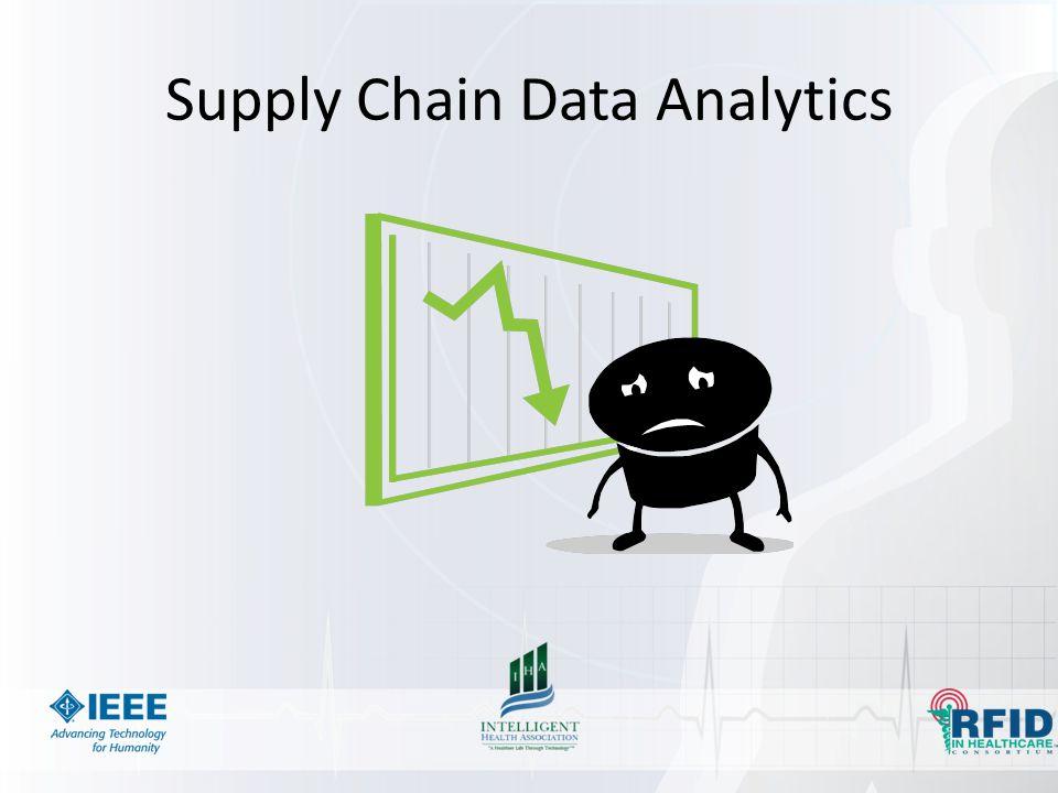 Supply Chain Data Analytics