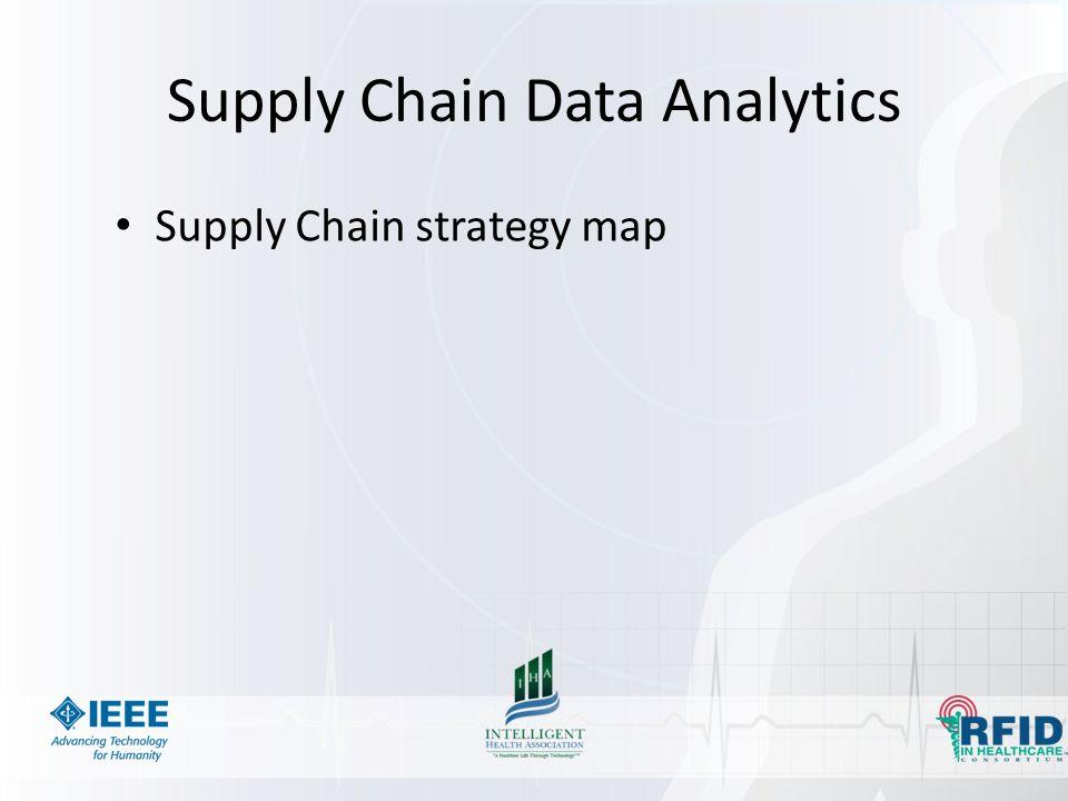 Supply Chain Data Analytics Supply Chain strategy map