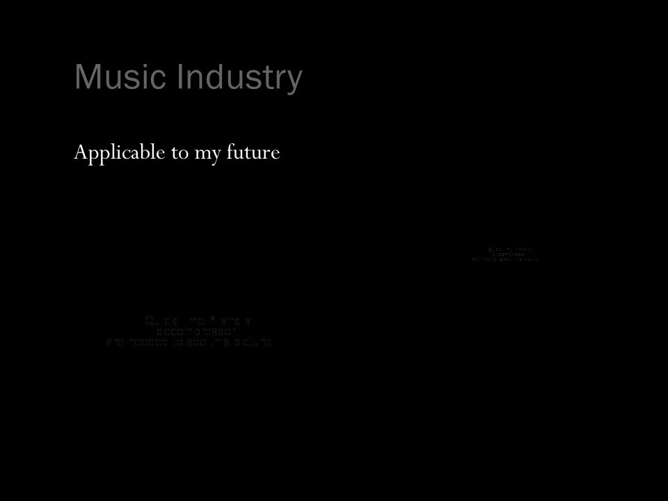 Music Industry Applicable to my future