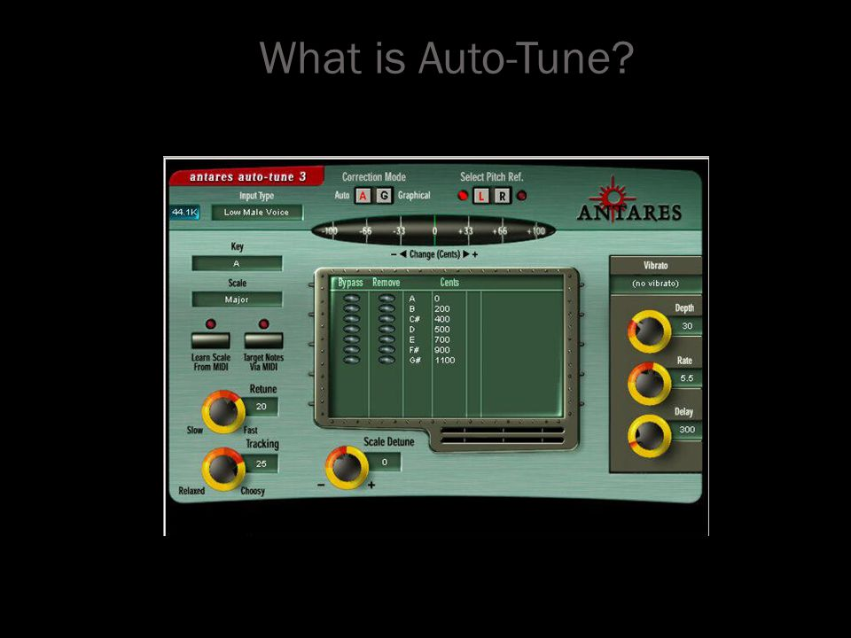 What is Auto-Tune?