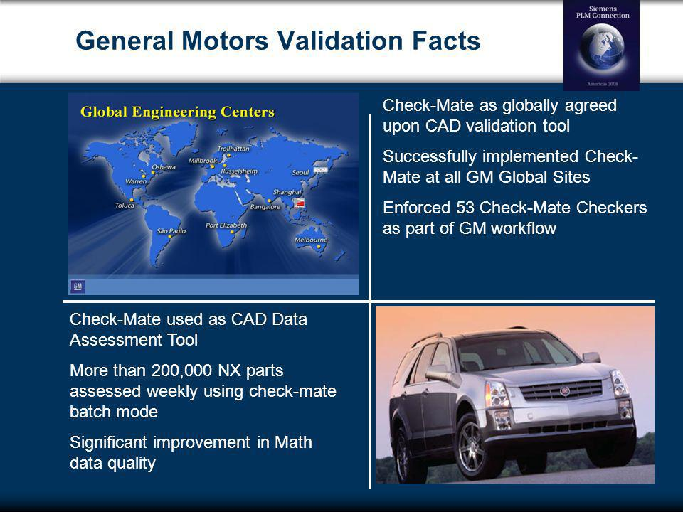 4 Problem Statement GM wastes time and money every year due to rework of improper data quality of its math files A large percentage of these problems are caused by non- conformances to GM Math Data Quality (GM MDQ) and Drafting Standards