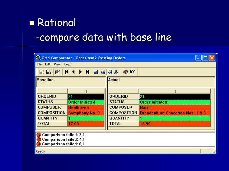 Rational Rational -compare data with base line -compare data with base line