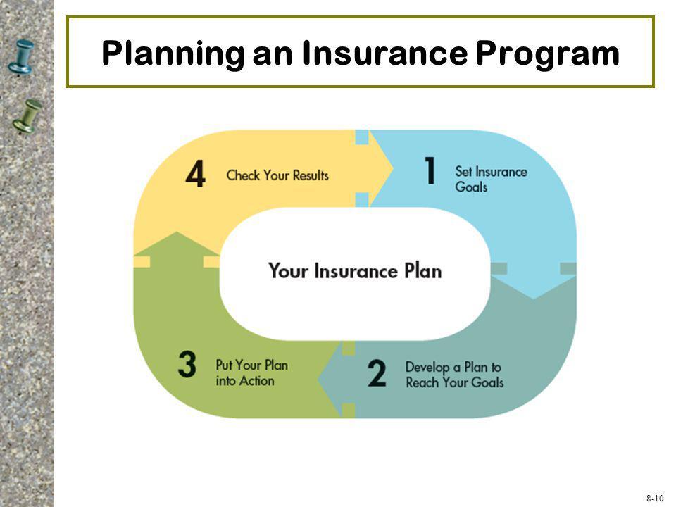 8-10 Planning an Insurance Program